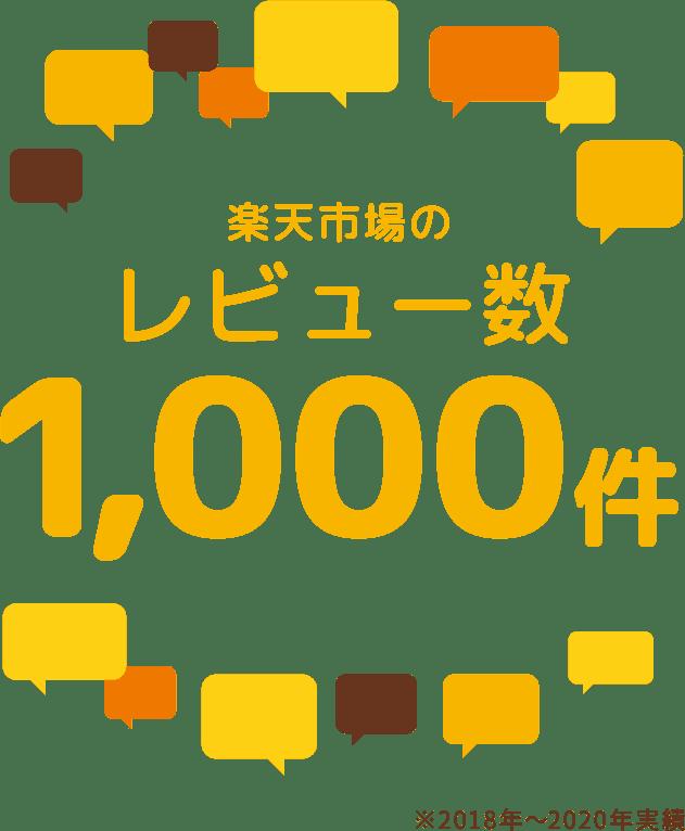図:楽天市場のレビュー数 1,000件