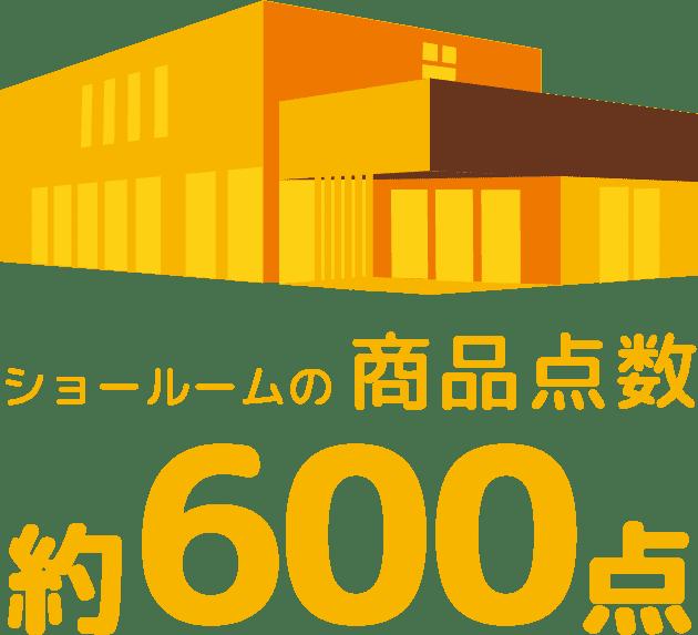 図:ショールームの商品点数約600点